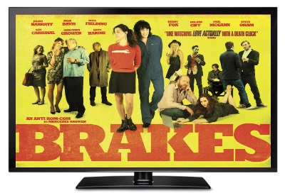 brakes index